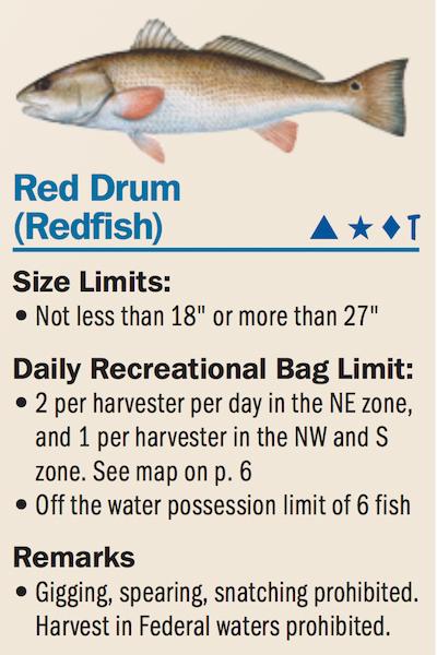 Redfish record chart.